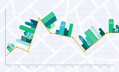 """מחירי נדל""""ן 2020"""